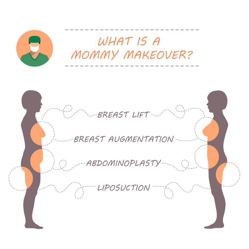 Mommy Makeover Benefits