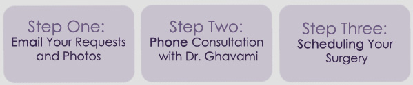 Steps to Schedule a Plastic Surgery with Dr. Ashkan Ghavami