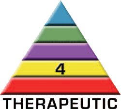 Therapeutic Pyramid